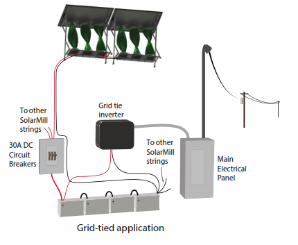 solar-mill-grid-tied