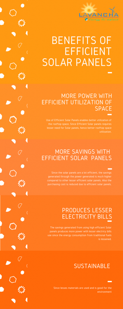 Benefits of Efficient Solar Panels