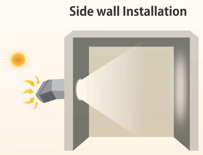 Solar Lightpipe Arto Series Wall Mounted : (Sizes: AW 63 / AW 14)